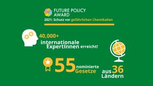 Nominierungen Future Policy Award